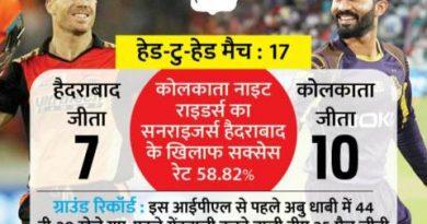 IPL में आज कोलकाता vs हैदराबाद: यूएई में पहली बार नाइट राइडर्स और सनराइजर्स आमने-सामने