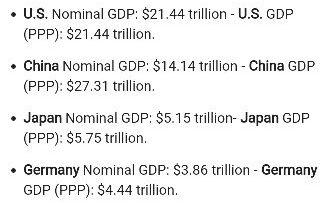 क्या चीन अगले 20 वर्षों में अमेरिका से आगे निकल सकता है? जानिए